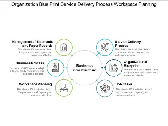 Organization Blue Print Service Delivery Process Workspace Planning Ppt Powerpoint Presentation Pictures Slide Download