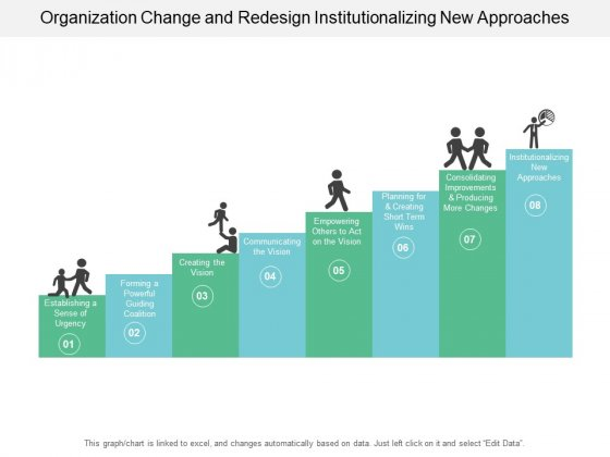 Organization Change And Redesign Institutionalizing New Approaches Ppt PowerPoint Presentation Slides Graphics Pictures
