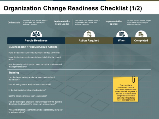 Organization Change Readiness Checklist Ppt PowerPoint Presentation Summary Images