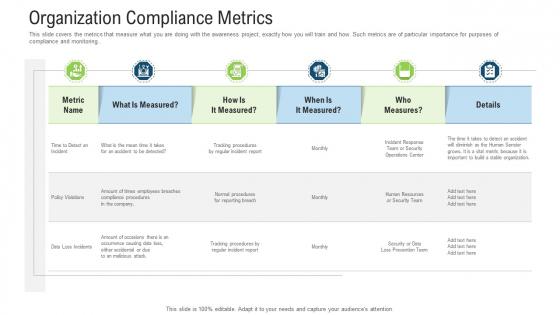 Organization Compliance Metrics Ppt Slides Master Slide PDF