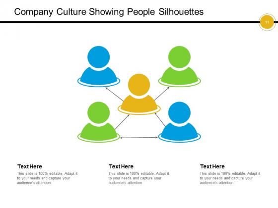 Organization_Culture_Organizational_Team_Ppt_PowerPoint_Presentation_Complete_Deck_Slide_11