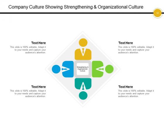 Organization_Culture_Organizational_Team_Ppt_PowerPoint_Presentation_Complete_Deck_Slide_12