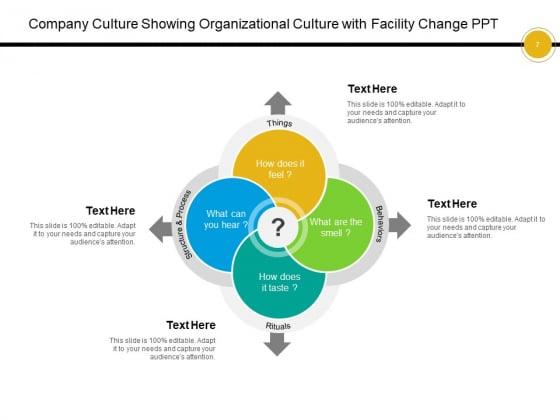Organization_Culture_Organizational_Team_Ppt_PowerPoint_Presentation_Complete_Deck_Slide_7