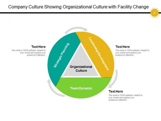 Organization_Culture_Organizational_Team_Ppt_PowerPoint_Presentation_Complete_Deck_Slide_8