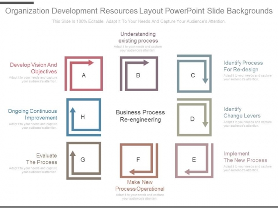 Organization Development Resources Layout Powerpoint Slide Backgrounds