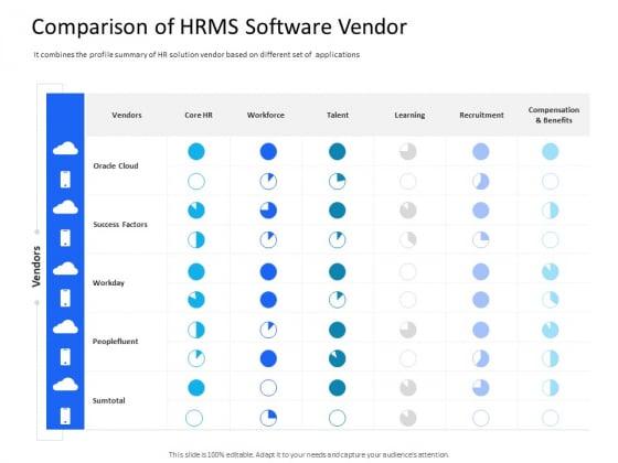 Organization Manpower Management Technology Comparison Of HRMS Software Vendor Background PDF