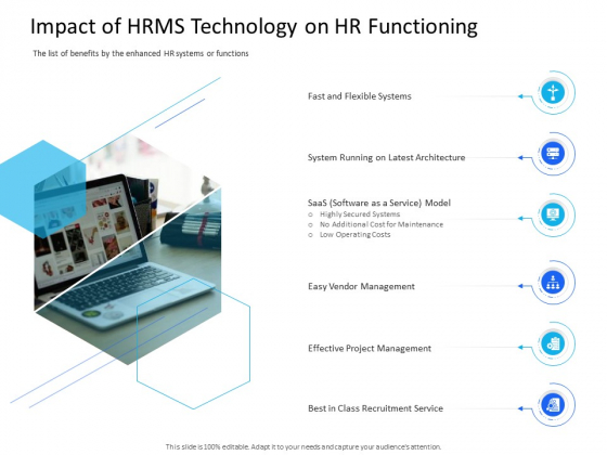 Organization Manpower Management Technology Impact Of HRMS Technology On HR Functioning Demonstration PDF