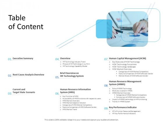 Organization Manpower Management Technology Table Of Content Ppt Infographic Template Skills PDF
