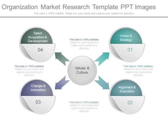 how organizations use marketing research to contribute Marketing research is the way to gather information in area that link to consumer to figure out what they want to contribute company opportunity in market as well as organization developing because of uncertainly market need.