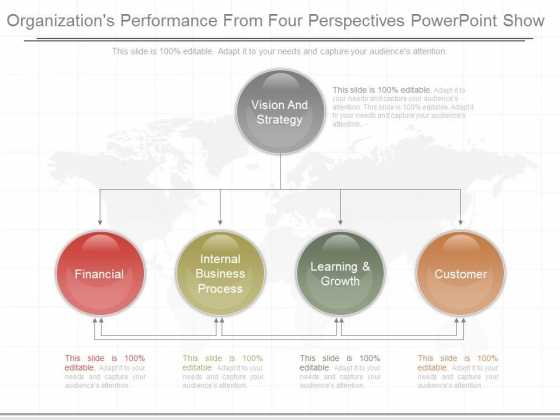 Organization Performance From Four Perspectives Powerpoint Show