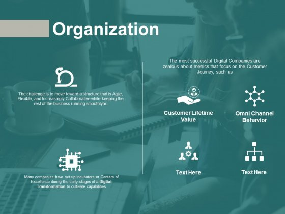 Organization Planning Ppt PowerPoint Presentation Summary Inspiration