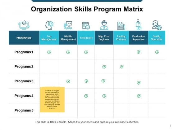 Organization Skills Program Matrix Ppt Powerpoint Presentation Model