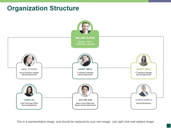 Organization Structure Template 1 Ppt PowerPoint Presentation Ideas Topics