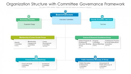 Organization Structure With Committee Governance Framework Ppt Infographic Template Background PDF