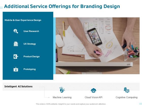 Organization Trademark Design Proposal Additional Service Offerings For Branding Design Structure PDF