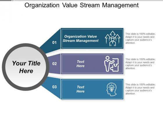 Organization Value Stream Management Ppt PowerPoint Presentation Gallery Graphics