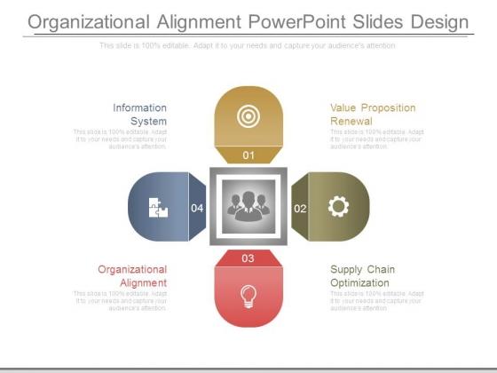 organizational alignment powerpoint slides design powerpoint templates
