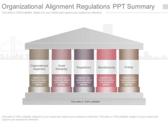 Organizational Alignment Regulations Ppt Summary