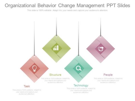 Organizational_Behavior_Change_Management_Ppt_Slides_1