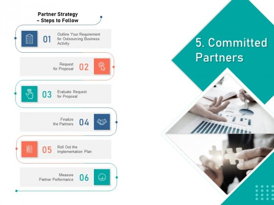 Organizational Building Blocks Committed Partners Ppt PowerPoint Presentation Outline Grid PDF