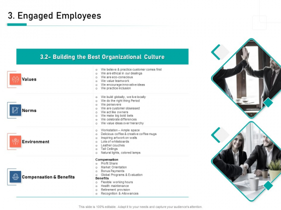 Organizational Building Blocks Engaged Employees Dealings Ppt PowerPoint Presentation Infographics Designs PDF