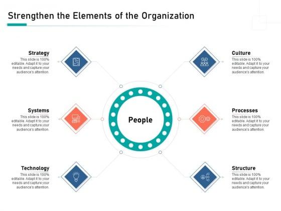 Organizational Building Blocks Strengthen The Elements Of The Organization Ppt PowerPoint Presentation Portfolio Example PDF