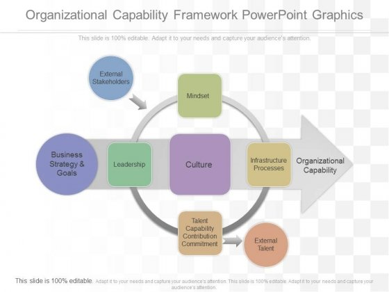 Organizational Capability Framework Powerpoint Graphics