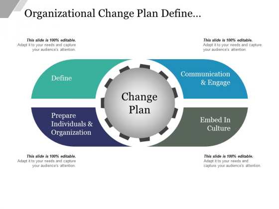 Organizational Change Plan Define Communicate And Engage Ppt PowerPoint Presentation Outline Objects