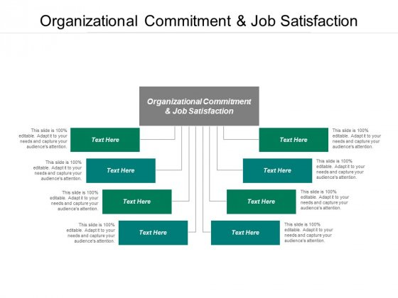 Organizational Commitment And Job Satisfaction Ppt PowerPoint Presentation Icon Portfolio Cpb