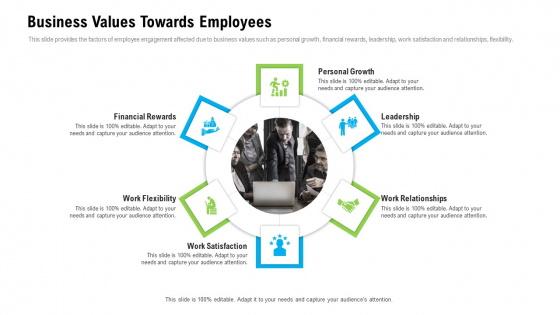 Organizational Culture Business Values Towards Employees Ppt Visual Aids Gallery PDF