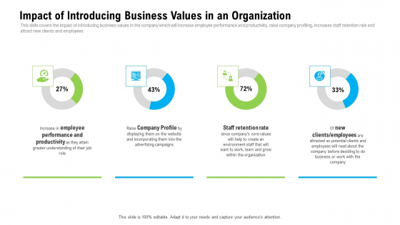 Organizational Culture Impact Of Introducing Business Values In An Organization Ppt Styles Example File PDF