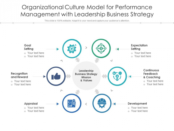 Organizational Culture Model For Performance Management With Leadership Business Strategy Ppt PowerPoint Presentation Gallery Diagrams PDF