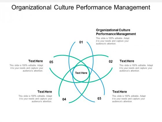 Organizational Culture Performance Management Ppt PowerPoint Presentation Outline Background