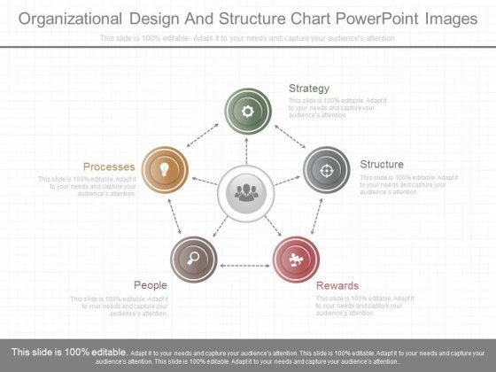 Organizational Design And Structure Chart Powerpoint Images