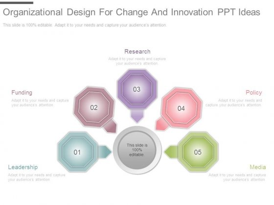 Organizational Design For Change And Innovation Ppt Ideas