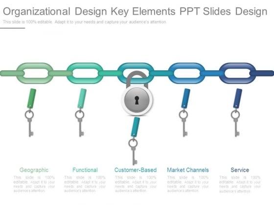 Organizational Design Key Elements Ppt Slides Design