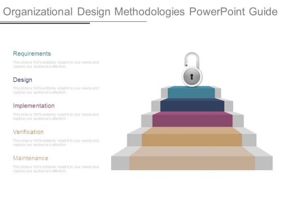 Organizational Design Methodologies Powerpoint Guide