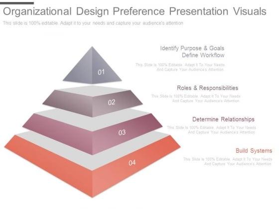 Organizational Design Preference Presentation Visuals