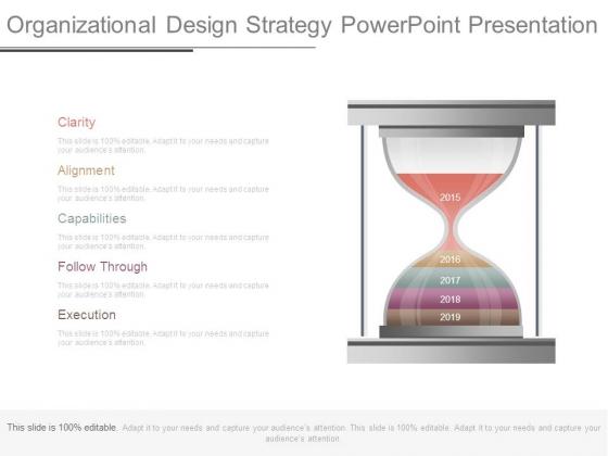 Organizational Design Strategy Powerpoint Presentation