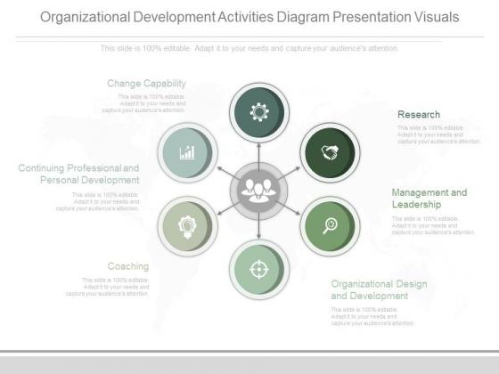 Organizational Development Activities Diagram Presentation
