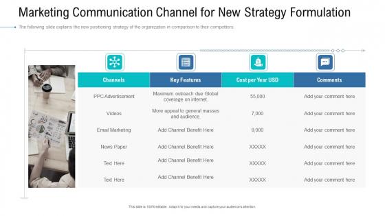 Organizational Development And Promotional Plan Marketing Communication Channel For New Strategy Formulation Brochure PDF
