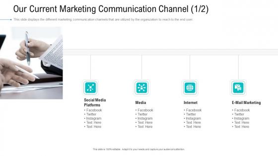 Organizational Development And Promotional Plan Our Current Marketing Communication Channel Portrait PDF
