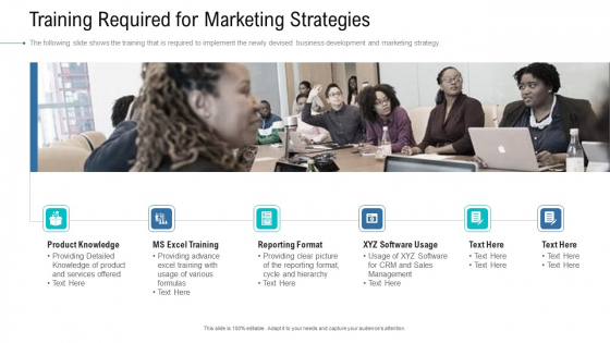 Organizational Development And Promotional Plan Training Required For Marketing Strategies Portrait PDF