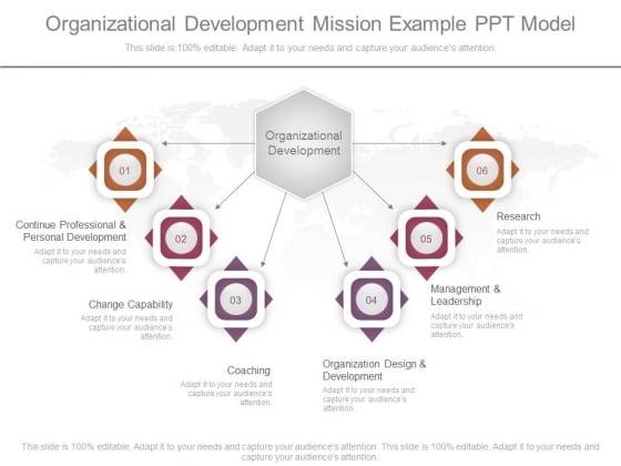 Organizational Development Mission Example Ppt Model