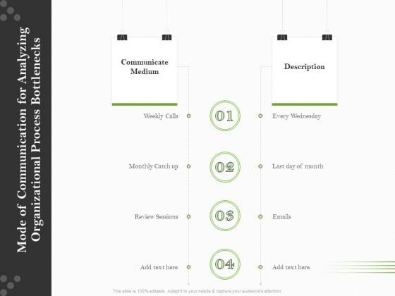 Organizational_Development_Mode_Of_Communication_For_Analyzing_Organizational_Process_Bottlenecks_Guidelines_PDF_Slide_1