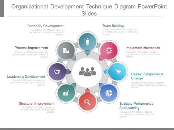 Organizational Development Technique Diagram Powerpoint Slides