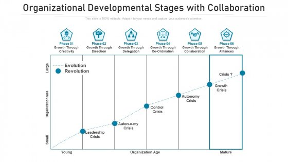 Organizational Developmental Stages With Collaboration Ppt PowerPoint Presentation Icon Background Images PDF