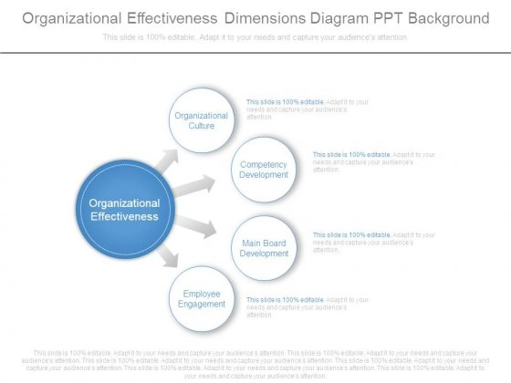 Organizational Effectiveness Dimensions Diagram Ppt Background