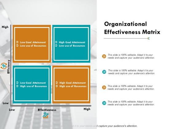 Organizational Effectiveness Matrix Ppt PowerPoint Presentation Show Samples