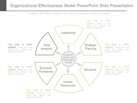 Organizational Effectiveness Model Powerpoint Slide Presentation